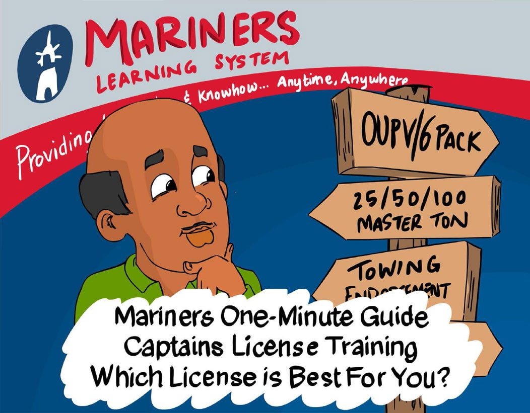 Infographic: One-Minute Guide to Which License Is Best for You